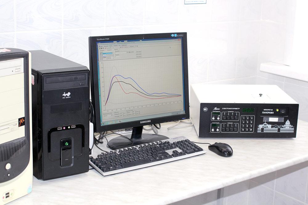 спектрофлуориметр «Флуорат-02-Панорама»