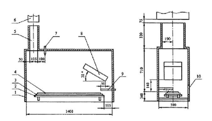 Схема установки «Полы» для испытаний образцов на распространение пламени.