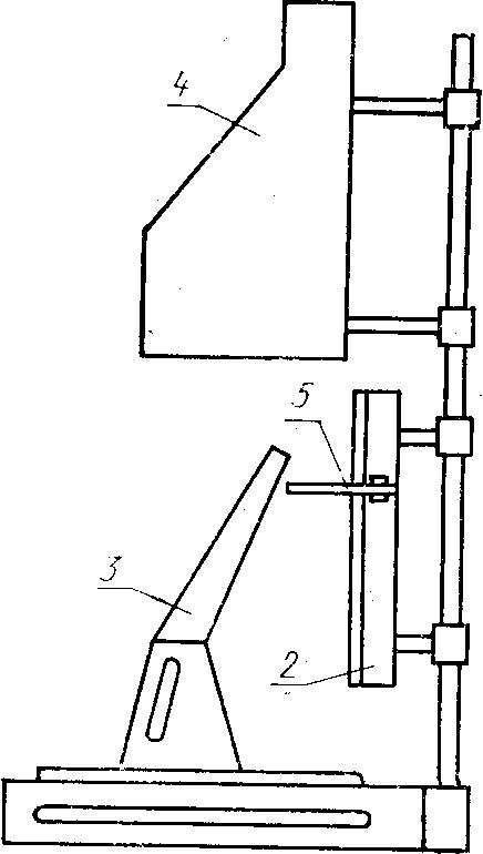 Испытательная установка «РП»