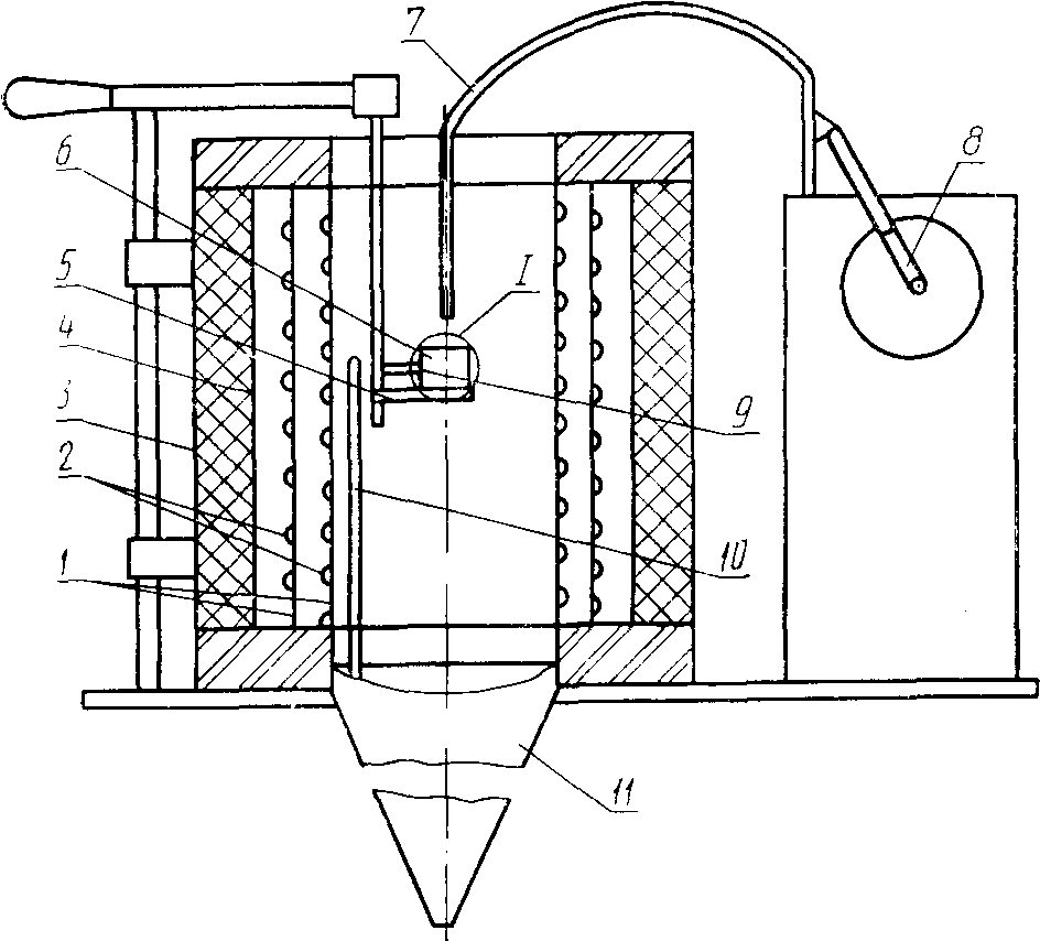Определение температуры воспламеняемости и самовоспламенения твердых веществ